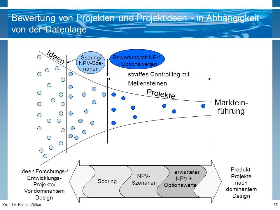 Prof. Dr. Rainer Völker 37 Marktein- führung Ideen Projekte straffes Controlling mit Meilensteinen Bewertung mit NPV + Optionswerten Scoring/ NPV-Sze-