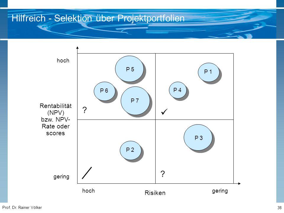 Prof. Dr. Rainer Völker 38 Rentabilität (NPV) bzw. NPV- Rate oder scores P 1 Risiken gering hoch gering P 2 P 5 P 7 P 6 P 4 P 3 ? ? Hilfreich - Selekt