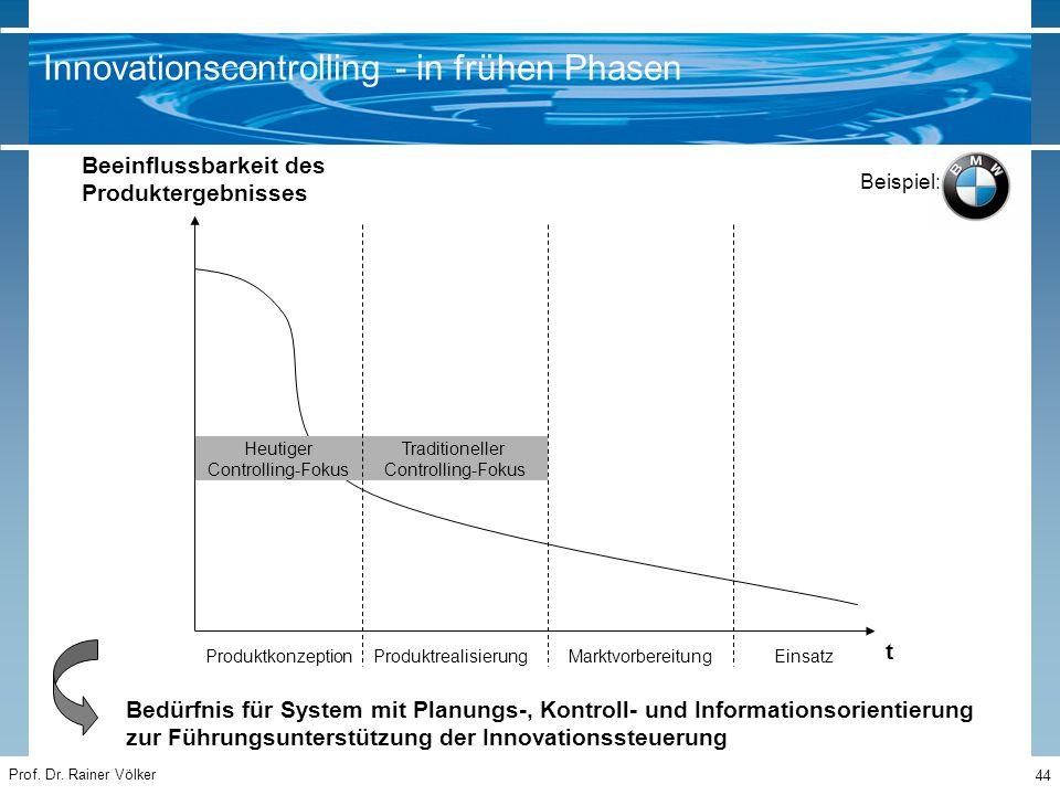 Prof. Dr. Rainer Völker 44 Innovationscontrolling - in frühen Phasen ProduktkonzeptionProduktrealisierungMarktvorbereitungEinsatz t Beeinflussbarkeit