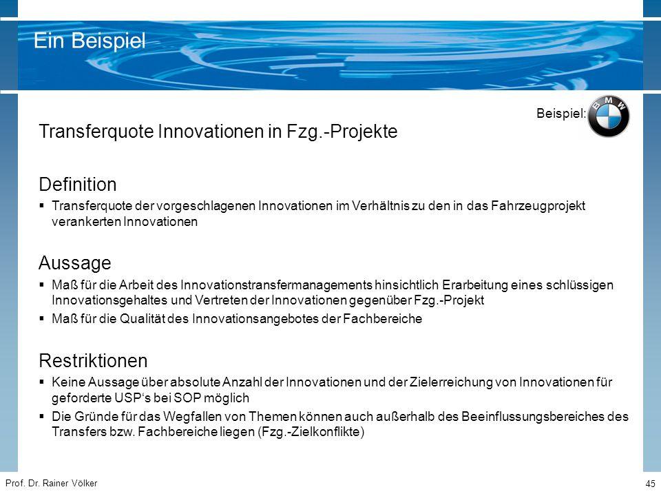 Prof. Dr. Rainer Völker 45 Transferquote Innovationen in Fzg.-Projekte Definition  Transferquote der vorgeschlagenen Innovationen im Verhältnis zu de