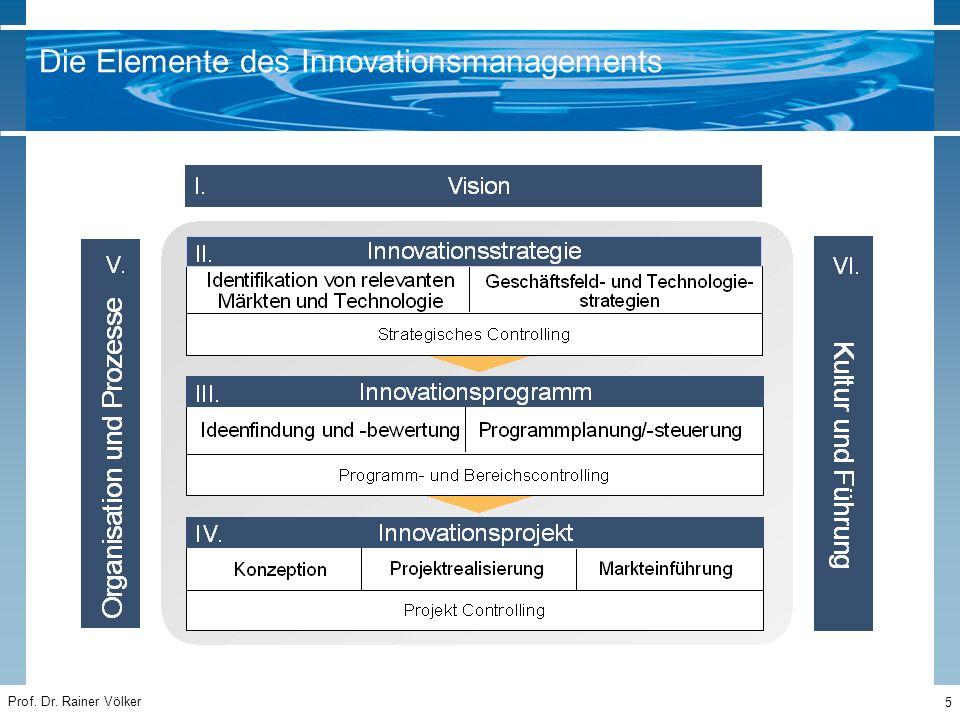 Prof. Dr. Rainer Völker 5 Die Elemente des Innovationsmanagements