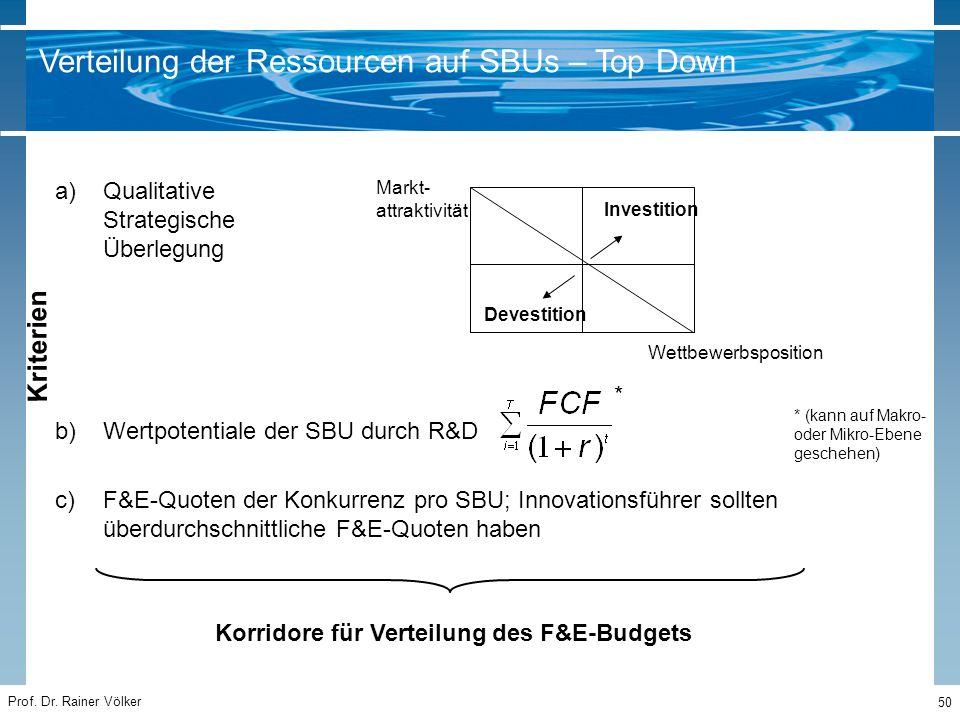 Prof. Dr. Rainer Völker 50 Verteilung der Ressourcen auf SBUs – Top Down Korridore für Verteilung des F&E-Budgets Markt- attraktivität Wettbewerbsposi