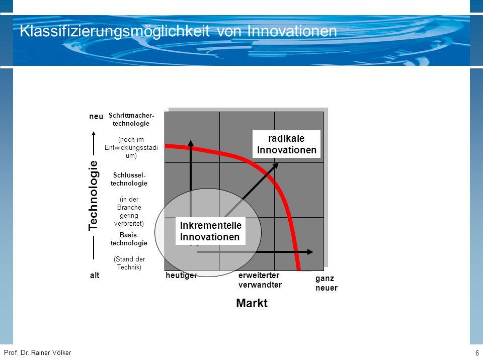 Prof. Dr. Rainer Völker 6 neu alt Technologie Schrittmacher- technologie (noch im Entwicklungsstadi um) Schlüssel- technologie (in der Branche gering