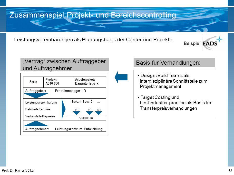 """Prof. Dr. Rainer Völker 62 Basis für Verhandlungen: """"Vertrag"""" zwischen Auftraggeber und Auftragnehmer Serie Auftraggeber:Produktmanager LR Projekt: A3"""