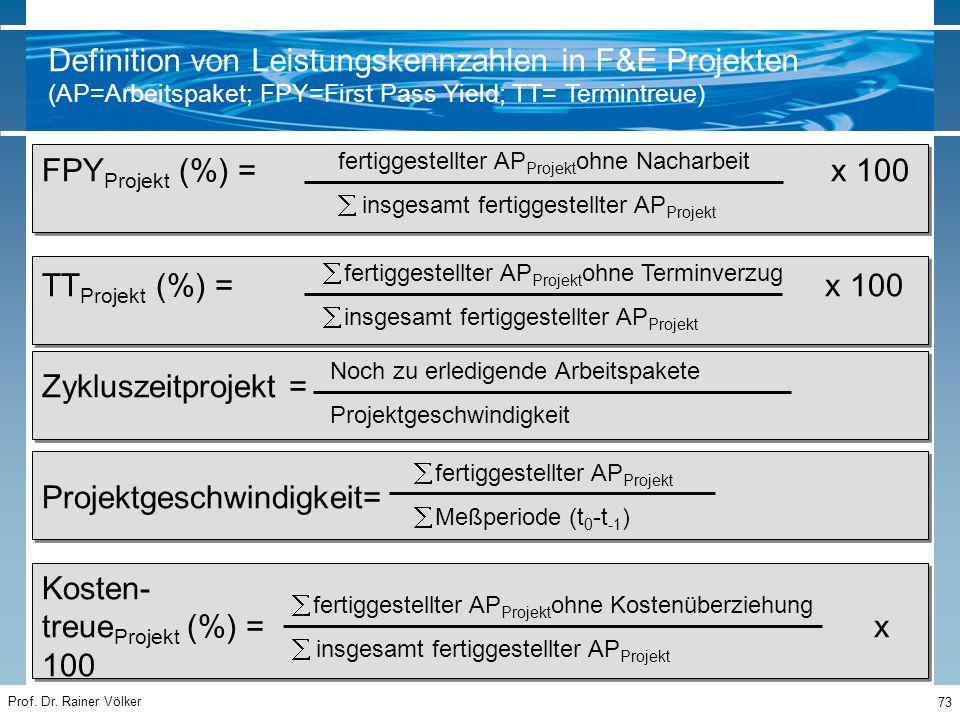 Prof. Dr. Rainer Völker 73 FPY Projekt (%) = x 100 TT Projekt (%) = x 100 Zykluszeitprojekt = Projektgeschwindigkeit= Kosten- treue Projekt (%) = x 10