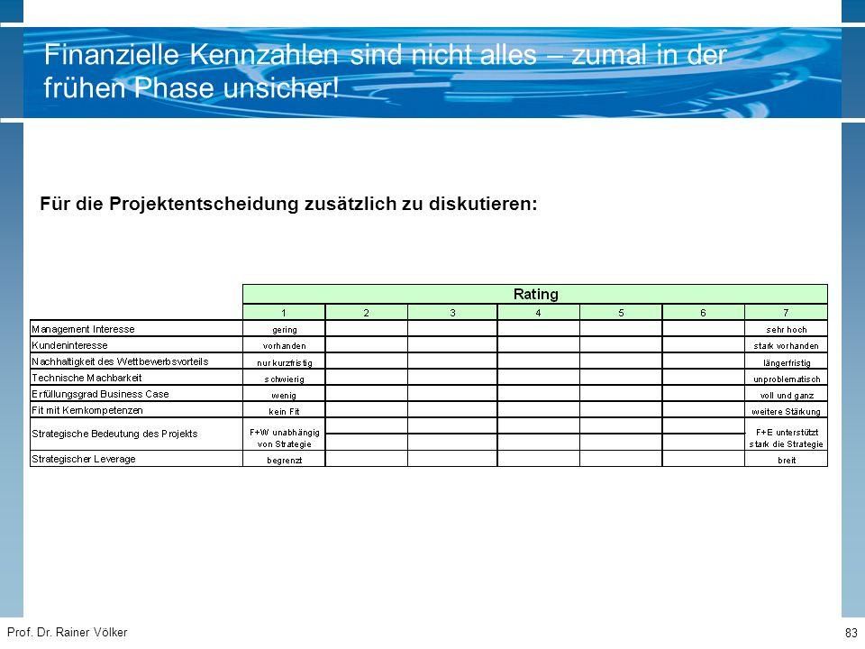 Prof. Dr. Rainer Völker 83 Für die Projektentscheidung zusätzlich zu diskutieren: Finanzielle Kennzahlen sind nicht alles – zumal in der frühen Phase