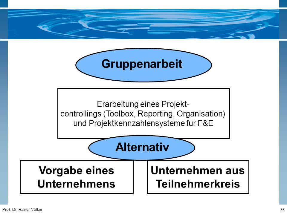 Prof. Dr. Rainer Völker 86 Erarbeitung eines Projekt- controllings (Toolbox, Reporting, Organisation) und Projektkennzahlensysteme für F&E Gruppenarbe