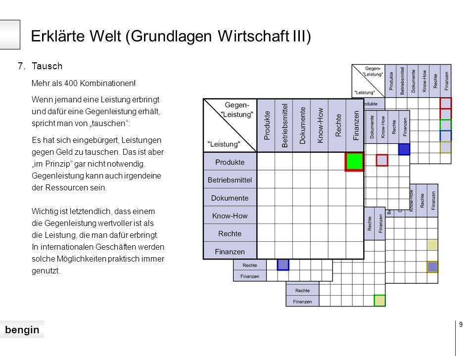 20 © 2007 info@isg-institut.ch mehrdimensionale Eigenschaften Danke www.bengin.com Taking care about resources and values.