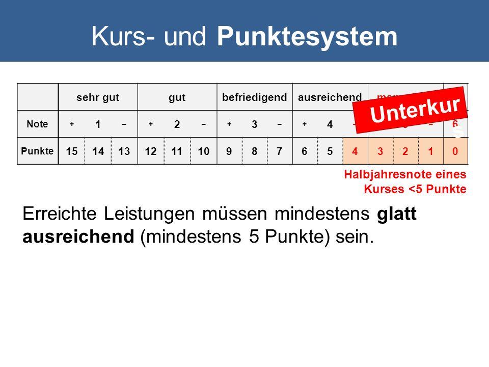 Fächer und Punkte – Semesternoten Beispiel einer Leistungsübersicht: Erhält jeder Schüler einmalig zu Beginn des 11.