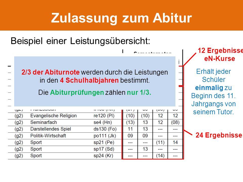 1.Unter den 12 eN-Kursen max.3 Unterkurse 2.Unter den übrigen 24 Kursen max.