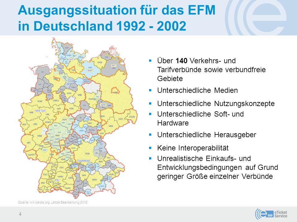 Ausgangssituation für das EFM in Deutschland 1992 - 2002  Über 140 Verkehrs- und Tarifverbünde sowie verbundfreie Gebiete  Unterschiedliche Medien 