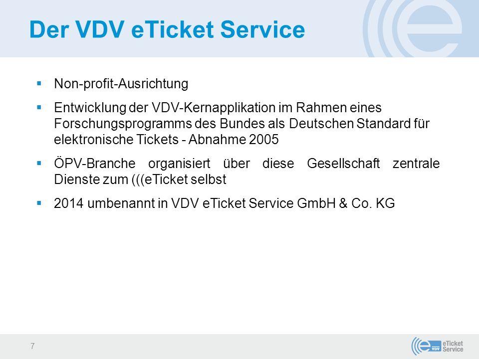 Der VDV eTicket Service  Non-profit-Ausrichtung  Entwicklung der VDV-Kernapplikation im Rahmen eines Forschungsprogramms des Bundes als Deutschen St