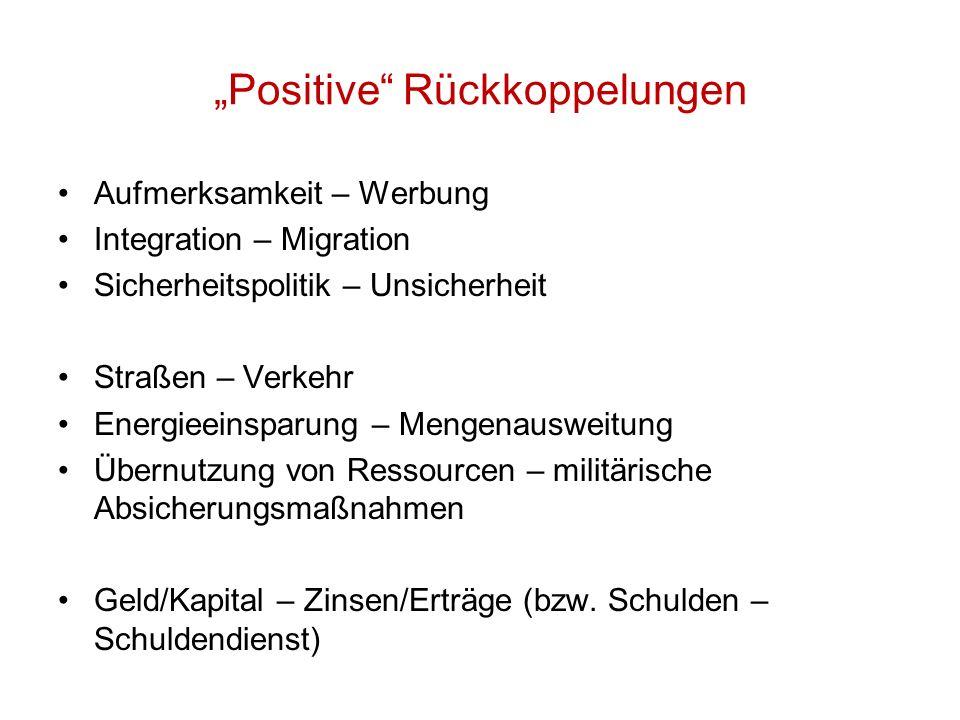 """""""Positive"""" Rückkoppelungen Aufmerksamkeit – Werbung Integration – Migration Sicherheitspolitik – Unsicherheit Straßen – Verkehr Energieeinsparung – Me"""