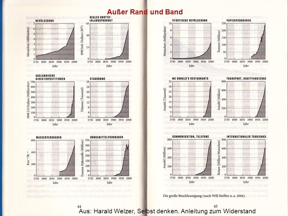 Aus: Harald Welzer, Selbst denken. Anleitung zum Widerstand Außer Rand und Band