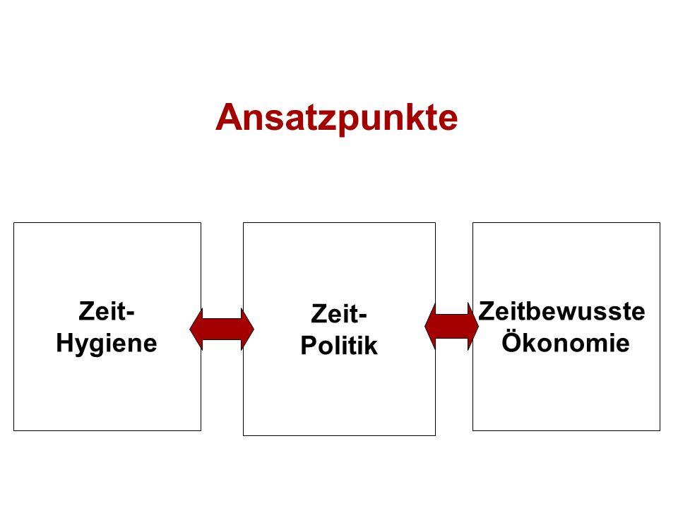 Ansatzpunkte Zeit- Hygiene Zeit- Politik Zeitbewusste Ökonomie