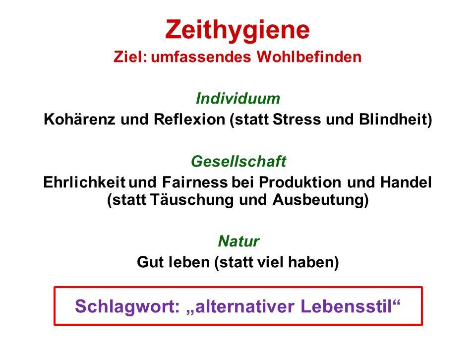 Zeithygiene Ziel: umfassendes Wohlbefinden Individuum Kohärenz und Reflexion (statt Stress und Blindheit) Gesellschaft Ehrlichkeit und Fairness bei Pr