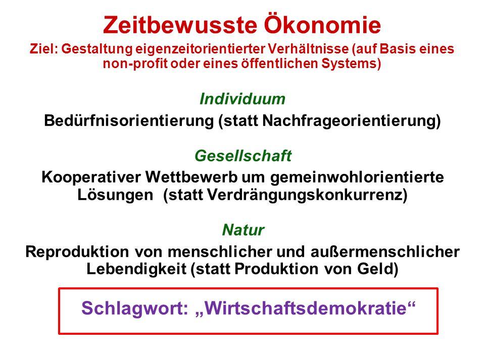 Zeitbewusste Ökonomie Ziel: Gestaltung eigenzeitorientierter Verhältnisse (auf Basis eines non-profit oder eines öffentlichen Systems) Individuum Bedü