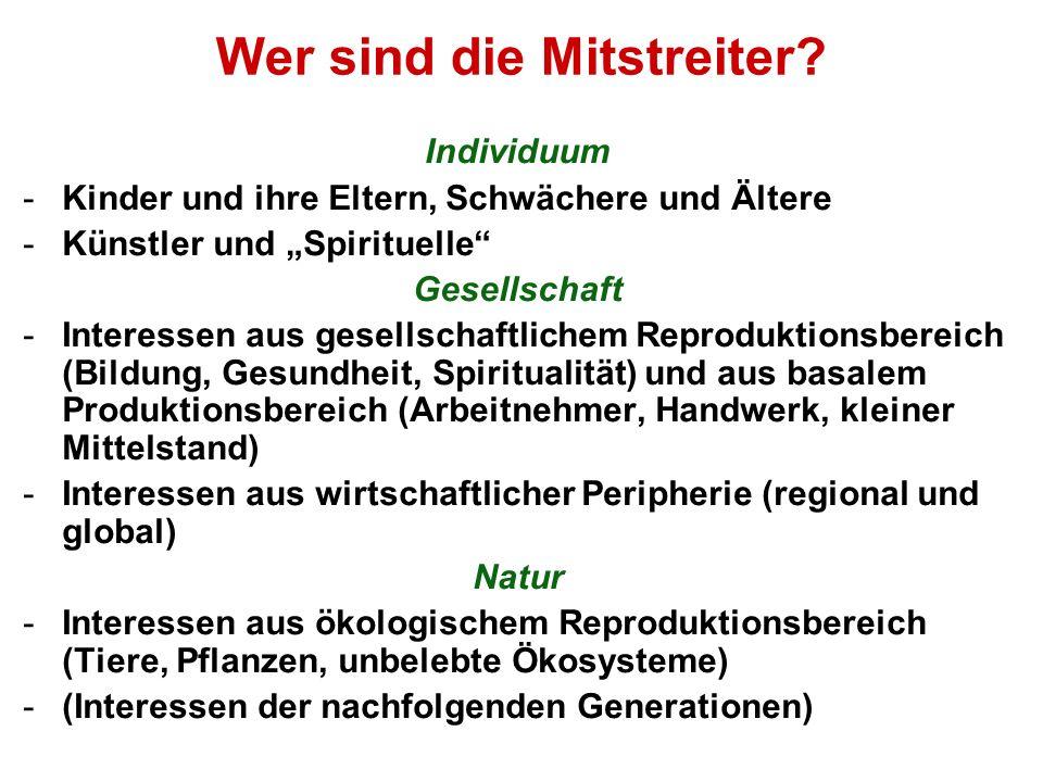 """Wer sind die Mitstreiter? Individuum -Kinder und ihre Eltern, Schwächere und Ältere -Künstler und """"Spirituelle"""" Gesellschaft -Interessen aus gesellsch"""