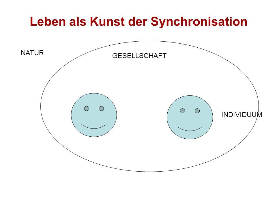 Leben als Kunst der Synchronisation NATUR GESELLSCHAFT INDIVIDUUM