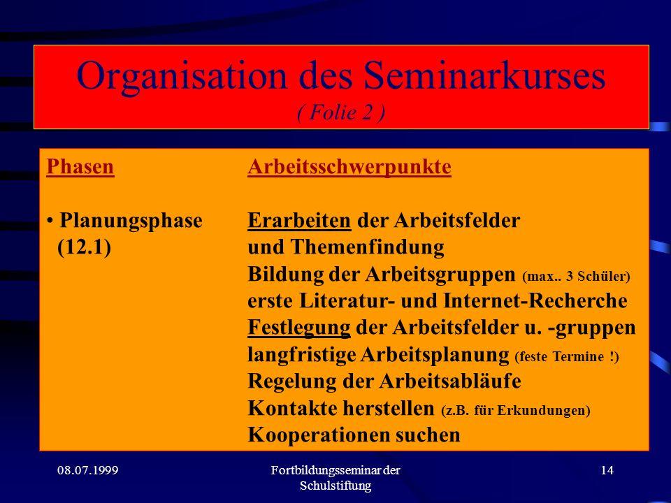 08.07.1999Fortbildungsseminar der Schulstiftung 13 Organisation des Seminarkurses ( Folie 1 ) Phasen Arbeitsschwerpunkte Kurswahl Festlegen der Rahmen