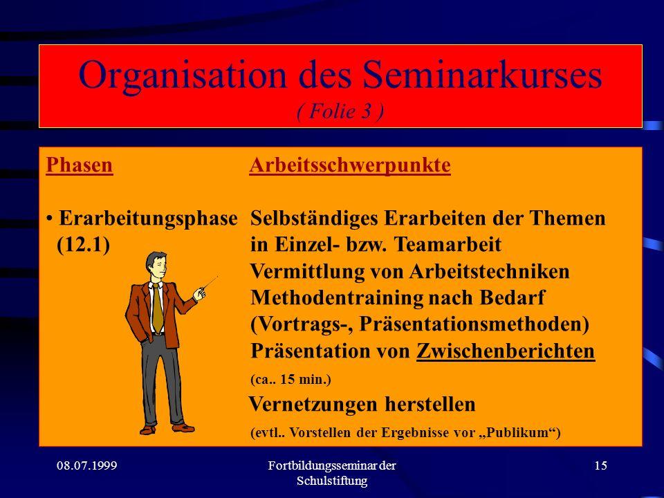 08.07.1999Fortbildungsseminar der Schulstiftung 14 Organisation des Seminarkurses ( Folie 2 ) Phasen Arbeitsschwerpunkte PlanungsphaseErarbeiten der A