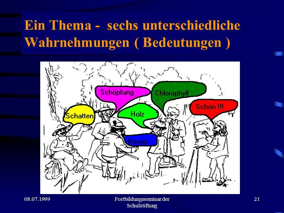 08.07.1999Fortbildungsseminar der Schulstiftung 20 Metaplan - Technik Wenn ich an den Wald denke, fallen mir folgende Bemerkungen, Ideen, Probleme, Fr
