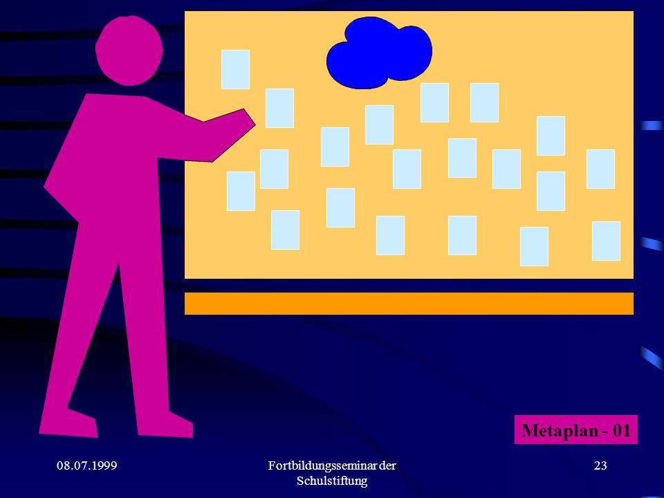 08.07.1999Fortbildungsseminar der Schulstiftung 22 Metaplan: Hinweise zur Visualisierung pro Karte nur ein Gedanke Karten höchstens dreizeilig denken