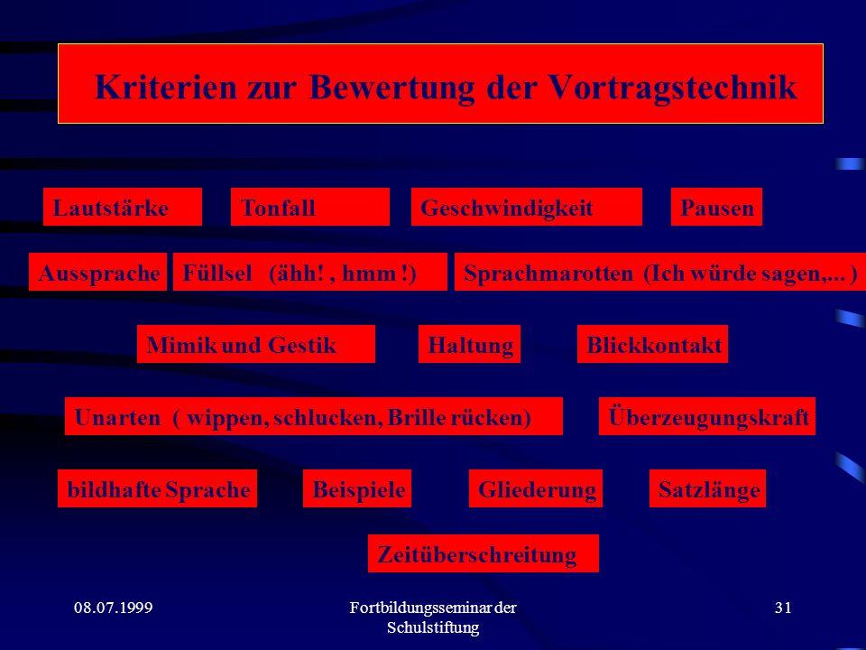 08.07.1999Fortbildungsseminar der Schulstiftung 30 Leistungsbeurteilung (Was wird beurteilt ?) Im Unterricht 12.1 und 12.2 werden bewertet : Planungsf