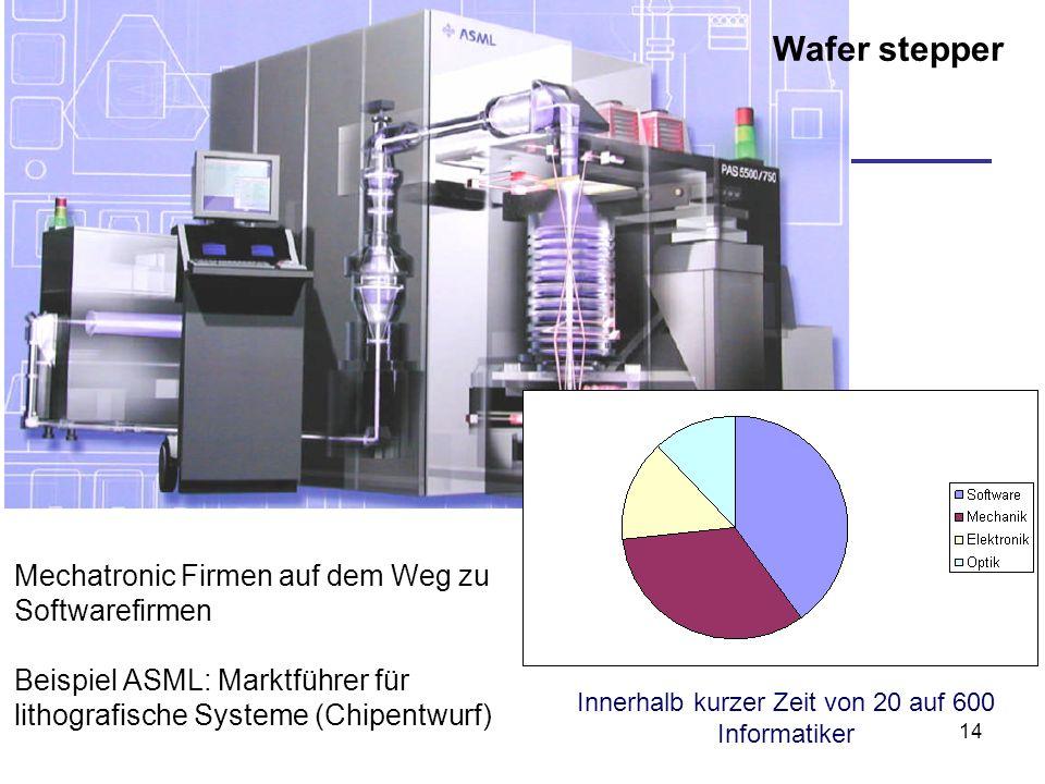 13 Smarte Fertigungsmaschinen