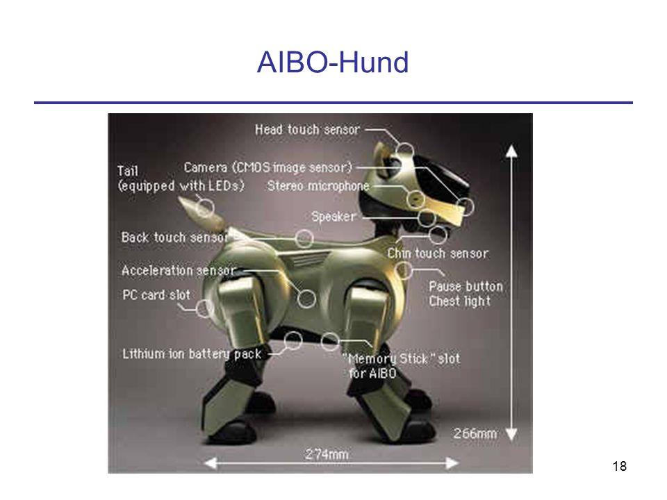 17 AIBO-Hund