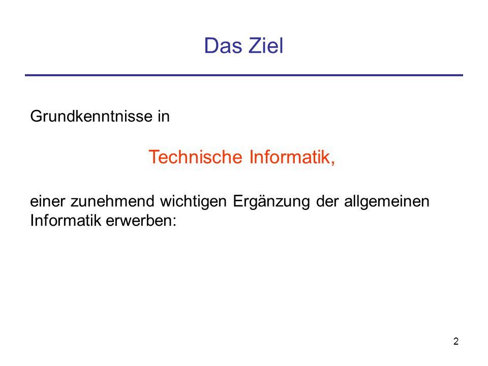 12 Beispiel: BMW 745i 2,000,000 LOC Windows CE OS 53 8-bit  P 11 32-bit  P 7 16-bit  P Mehrere CAN-Busse Viele Fehler.
