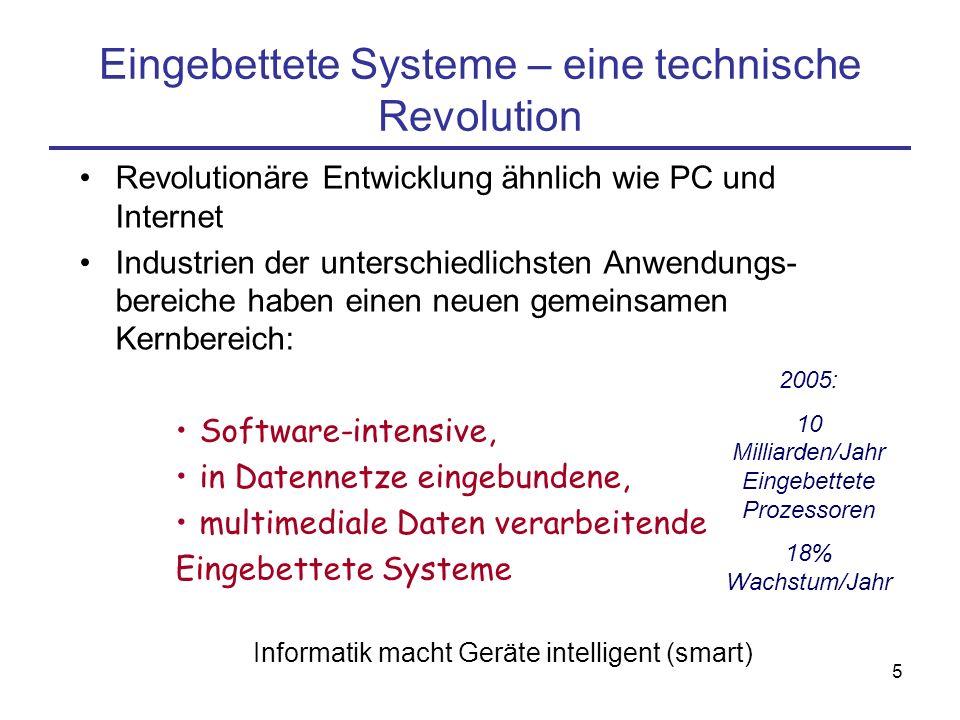 4 Eingebettetes System ??????? Ein Computer, –der nicht wie ein Computer aussieht –der mit seiner (technischen) Umgebung zusammenarbeitet –der eine ei
