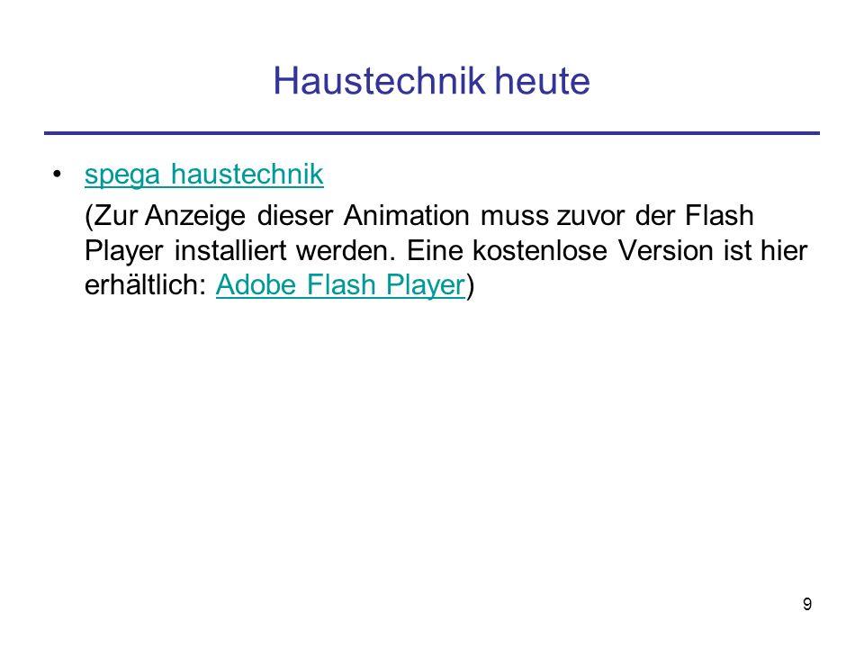 9 Haustechnik heute spega haustechnik (Zur Anzeige dieser Animation muss zuvor der Flash Player installiert werden.
