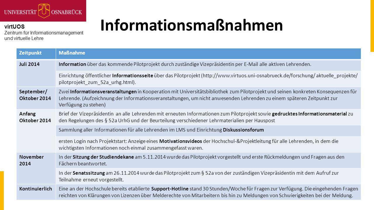virtUOS Zentrum für Informationsmanagement und virtuelle Lehre Informationsmaßnahmen ZeitpunktMaßnahme Juli 2014Information über das kommende Pilotpro