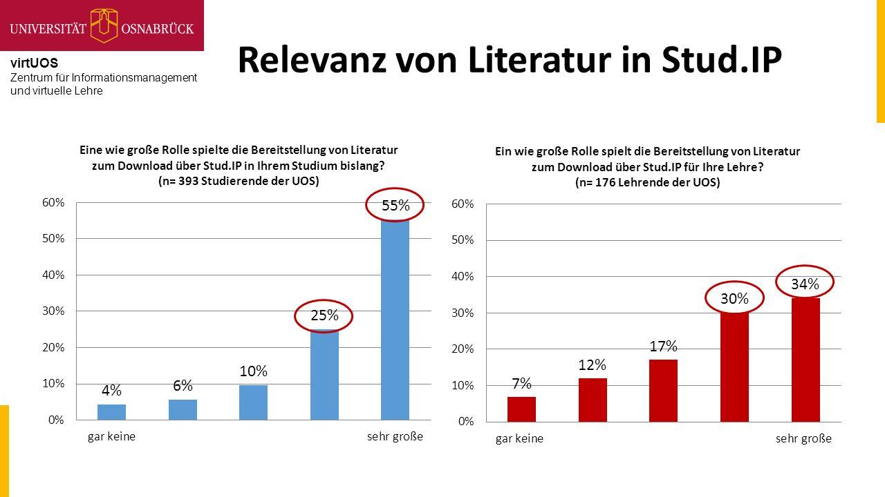 virtUOS Zentrum für Informationsmanagement und virtuelle Lehre Relevanz von Literatur in Stud.IP