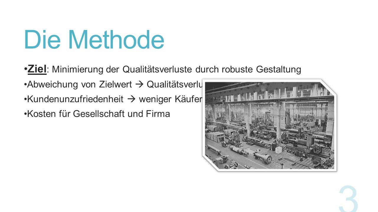 Die Methode Ziel : Minimierung der Qualitätsverluste durch robuste Gestaltung Abweichung von Zielwert  Qualitätsverlust Kundenunzufriedenheit  wenig