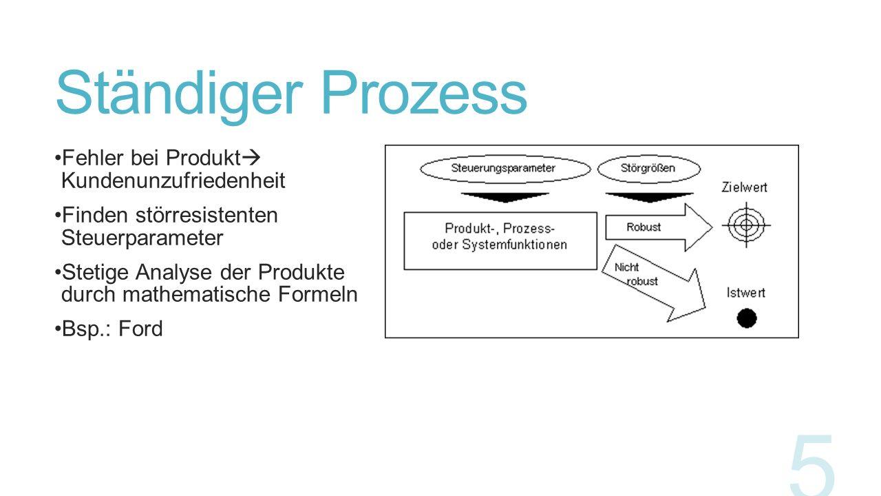 Ständiger Prozess Fehler bei Produkt  Kundenunzufriedenheit Finden störresistenten Steuerparameter Stetige Analyse der Produkte durch mathematische F