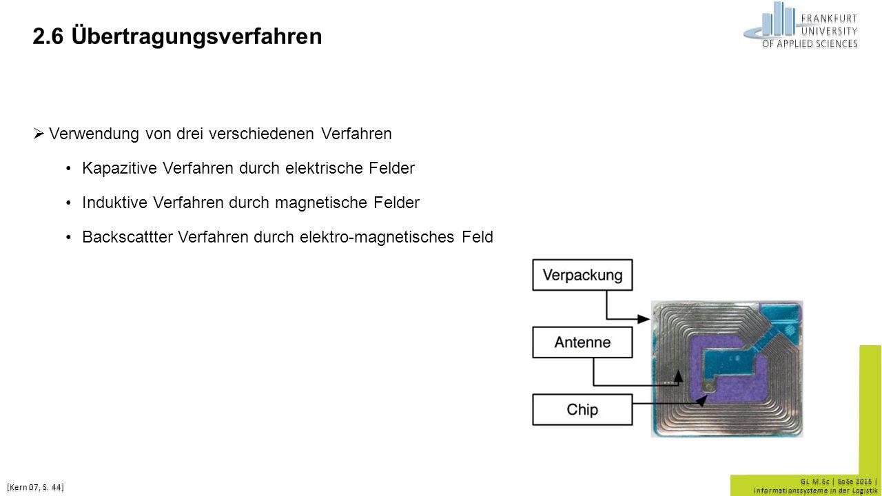 2.6 Übertragungsverfahren  Verwendung von drei verschiedenen Verfahren Kapazitive Verfahren durch elektrische Felder Induktive Verfahren durch magnet