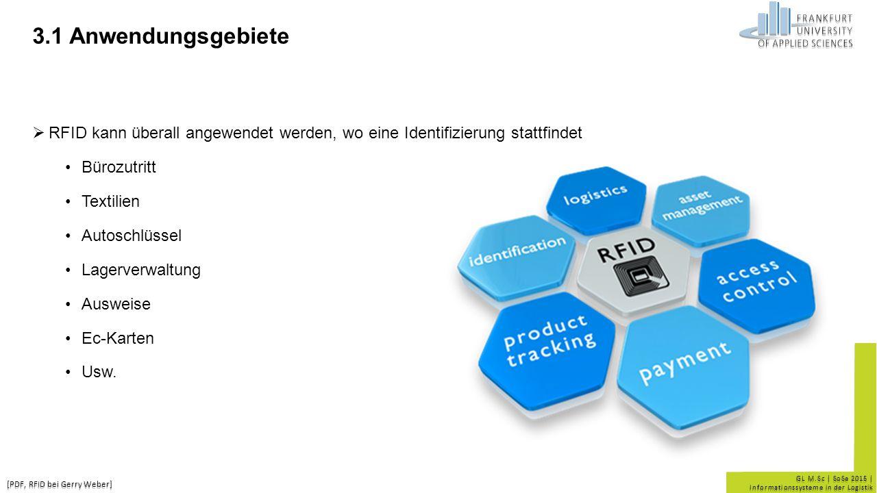 GL M.Sc | SoSe 2015 | Informationssysteme in der Logistik 3.1 Anwendungsgebiete  RFID kann überall angewendet werden, wo eine Identifizierung stattfi
