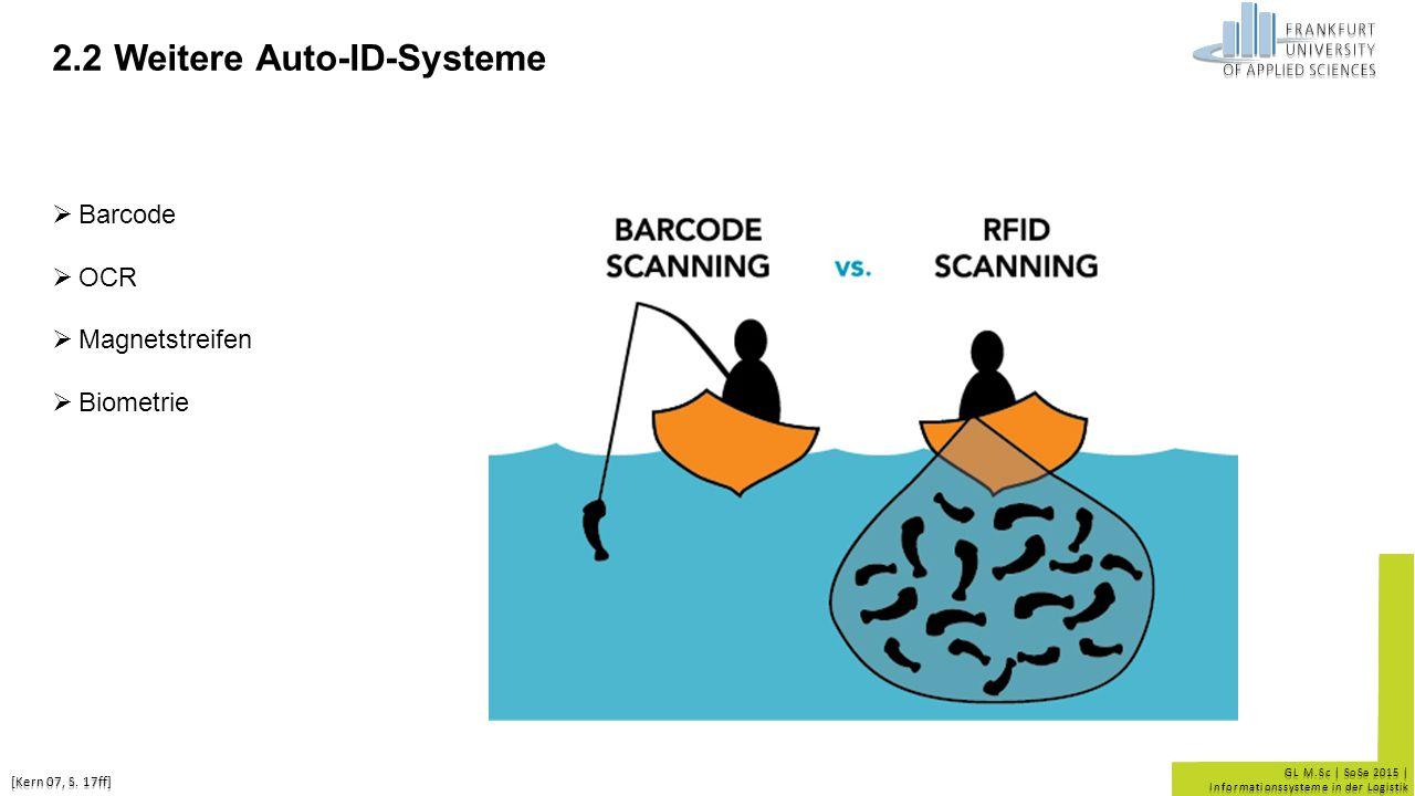 GL M.Sc | SoSe 2015 | Informationssysteme in der Logistik 2.2 Weitere Auto-ID-Systeme  Barcode  OCR  Magnetstreifen  Biometrie [Kern 07, S. 17ff]