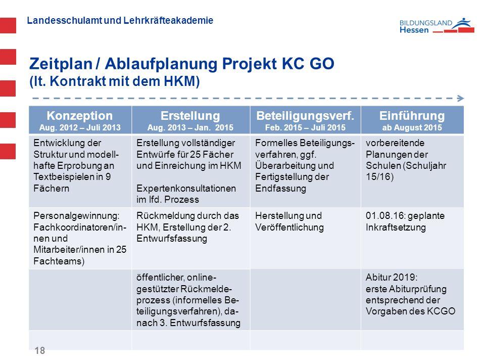 Landesschulamt und Lehrkräfteakademie Zeitplan / Ablaufplanung Projekt KC GO (lt. Kontrakt mit dem HKM) Konzeption Aug. 2012 – Juli 2013 Erstellung Au