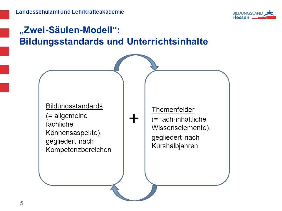 """Landesschulamt und Lehrkräfteakademie """"Zwei-Säulen-Modell"""": Bildungsstandards und Unterrichtsinhalte + 5 Bildungsstandards (= allgemeine fachliche Kön"""