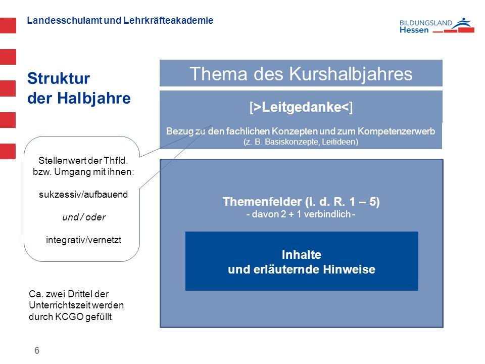Landesschulamt und Lehrkräfteakademie Struktur der Halbjahre Thema des Kurshalbjahres Themenfelder (i. d. R. 1 – 5) - davon 2 + 1 verbindlich - [>Leit