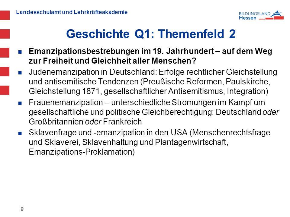 Landesschulamt und Lehrkräfteakademie Geschichte Q1: Themenfeld 3 10 Herrschaft und Gesellschaft im europäischen Vergleich – ein liberaler Nationalstaat für alle Bürger.