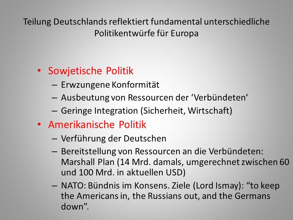 Teilung Deutschlands reflektiert fundamental unterschiedliche Politikentwürfe für Europa Sowjetische Politik – Erwzungene Konformität – Ausbeutung von