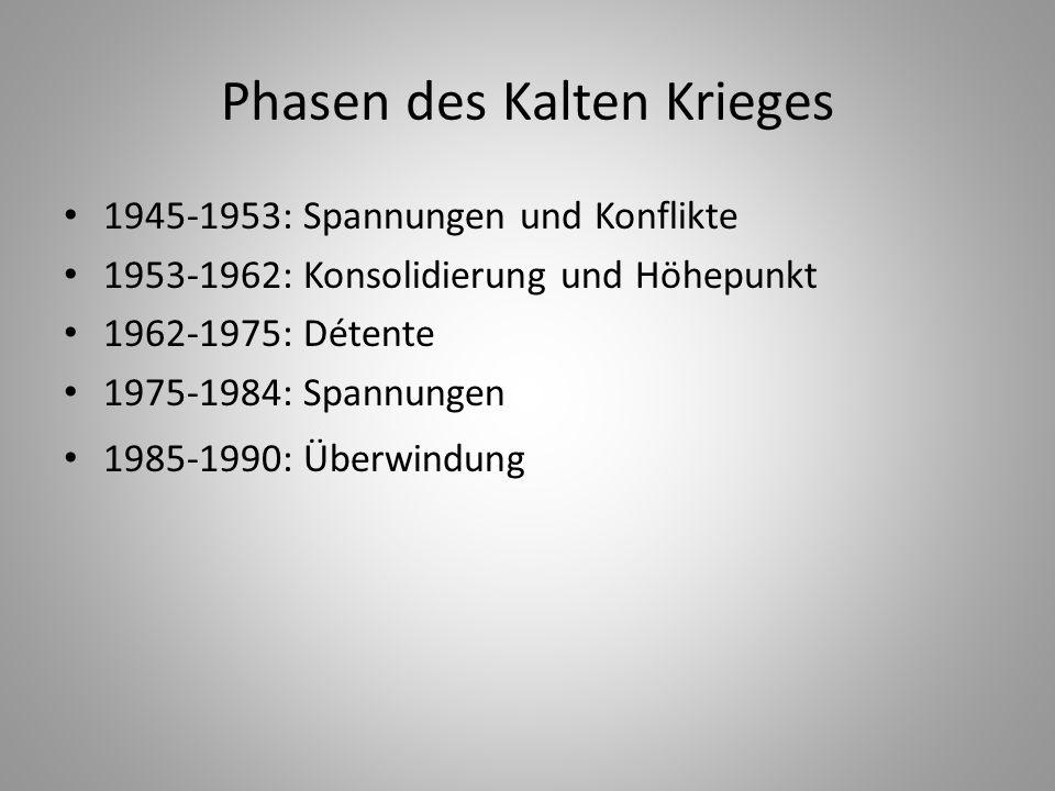 Phasen des Kalten Krieges 1945-1953: Spannungen und Konflikte 1953-1962: Konsolidierung und Höhepunkt 1962-1975: Détente 1975-1984: Spannungen 1985-19