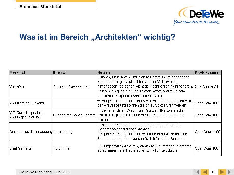 """DeTeWe Marketing · Juni 200510 Branchen-Steckbrief Was ist im Bereich """"Architekten"""" wichtig?"""