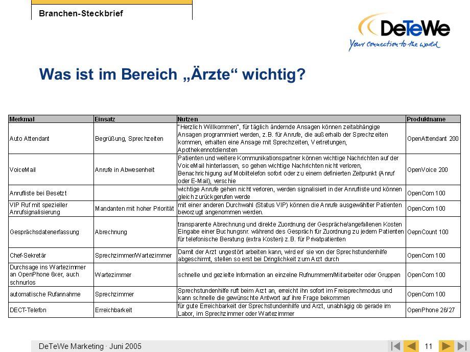 """DeTeWe Marketing · Juni 200511 Branchen-Steckbrief Was ist im Bereich """"Ärzte"""" wichtig?"""