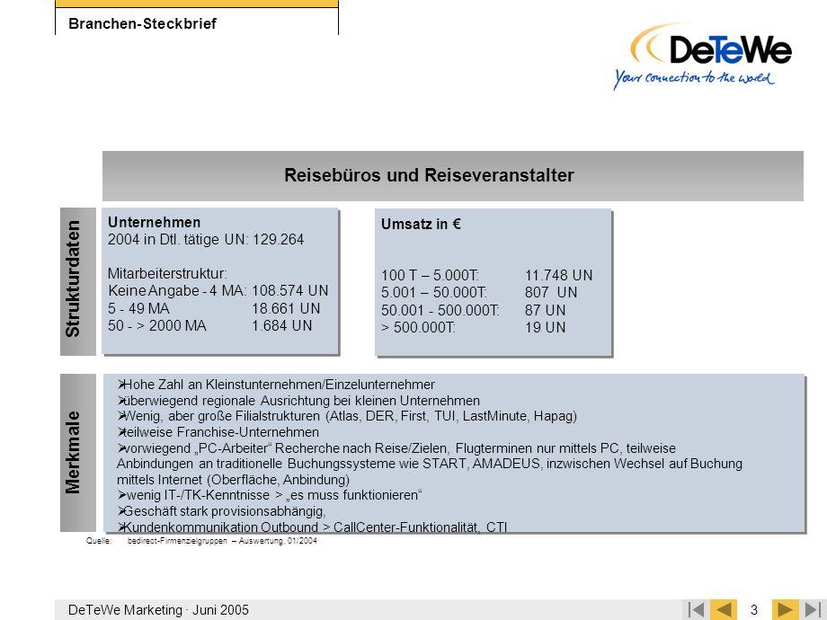 DeTeWe Marketing · Juni 20053 Branchen-Steckbrief  Hohe Zahl an Kleinstunternehmen/Einzelunternehmer  überwiegend regionale Ausrichtung bei kleinen