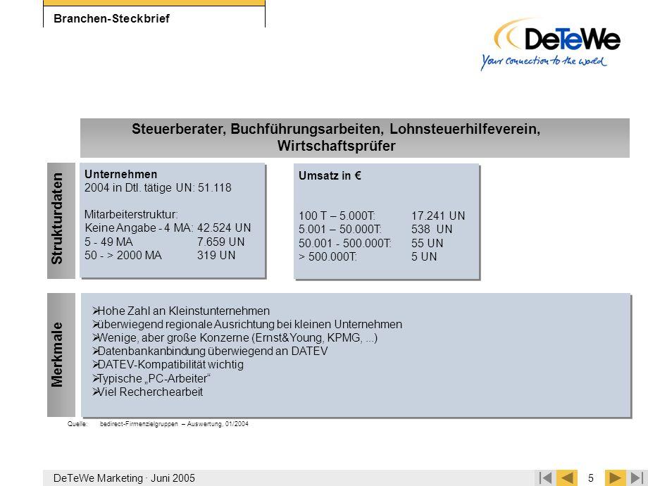 DeTeWe Marketing · Juni 20055 Branchen-Steckbrief  Hohe Zahl an Kleinstunternehmen  überwiegend regionale Ausrichtung bei kleinen Unternehmen  Weni